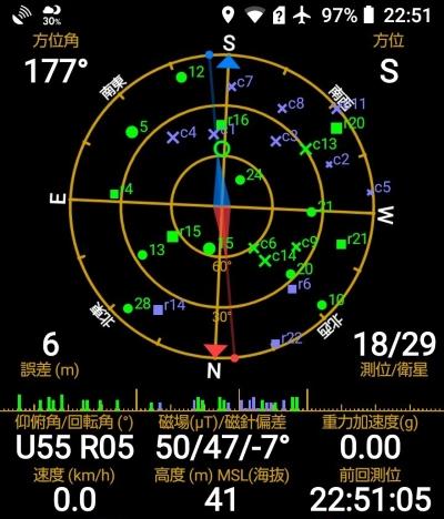 GPSアプリ