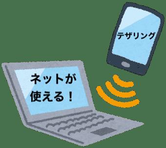 格安SIMとテザリングの図解
