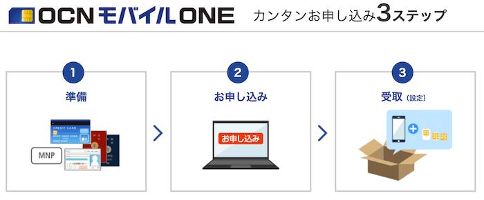 OCNモバイルONEの申し込みのまとめ