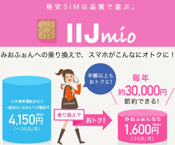 IIJmioの公式サイト