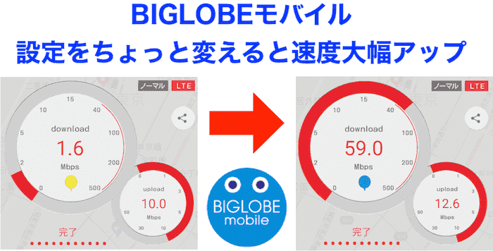 BIGLOBEモバイルの速度が遅い?