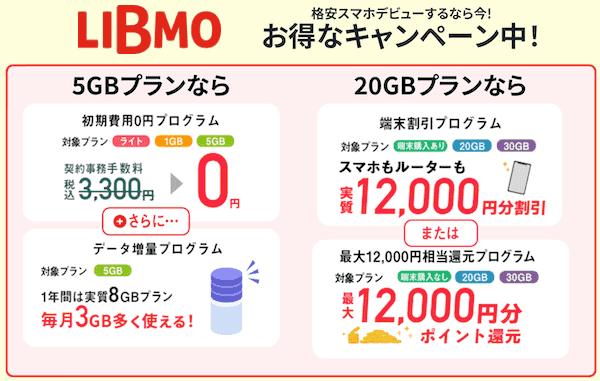 LIBMOのキャンペーンサイト